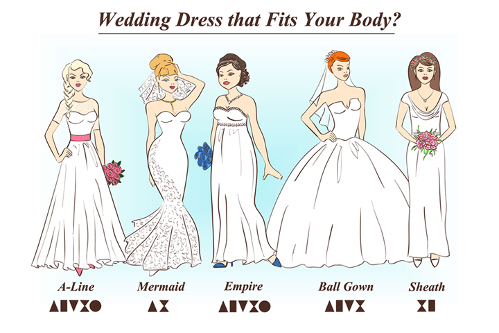 A Bride's Guide to the Different Wedding Gown Styles